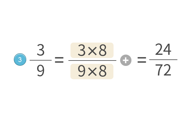 component-expansion